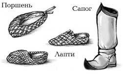 Обувь мужская и женская у славян