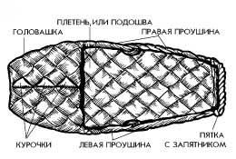 Рисунок из журнала «Наука и жизнь» №1 2001 г